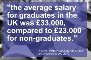 Graduate employment stats